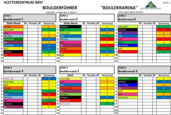 Boulderführer November 2017 mit Bewertung-1